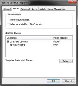 USB bus-powered hub