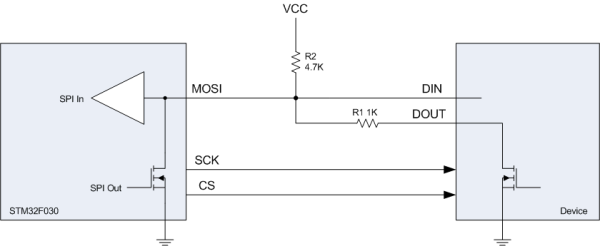 STM32 half-duplex SPI connection