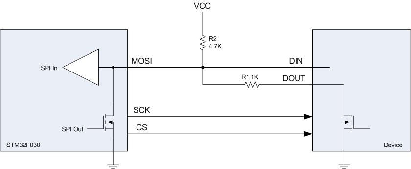 STM32 half-duplex SPI connection